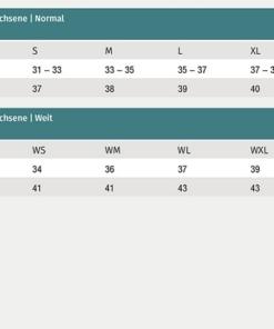 Chaps_Comfort_Elastik tabelle